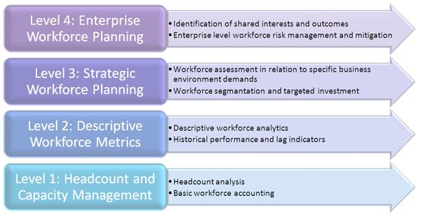 kfc staffing strategy Our business model | mcdonald's  our growth strategy our growth strategy diversity & inclusion diversity & inclusion history history leadership leadership.